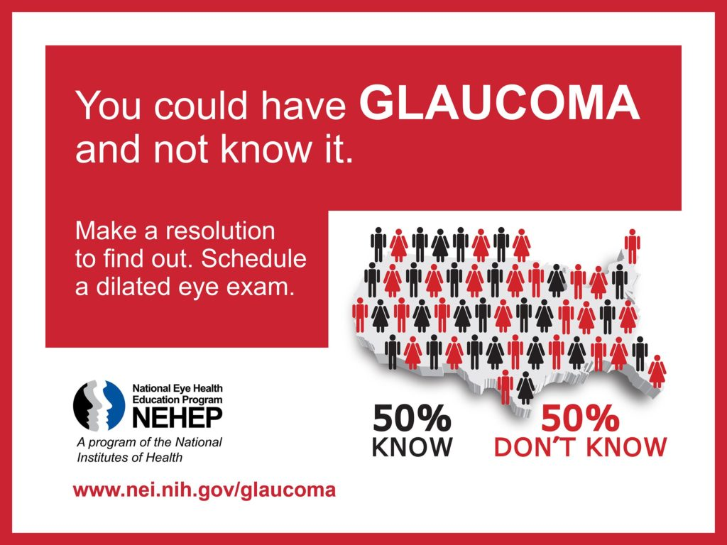 Info graphic that says: You could have glaucoma and not know it. Make a resolution to find out. Schedule a dilated eye exam. US map showing 50% people know and 50% don't know they have glaucoma. NEHEP: www.nei.gov/glaucoma