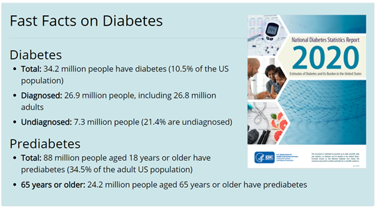 National Diabetes Stats Report 2020 infographic--number of people with diabetes and number with prediabetes